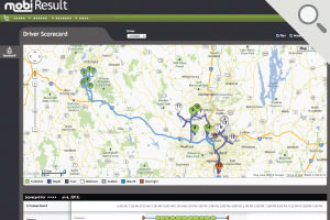 Location-based GPS Analytics Screenshot: Scorecard Analytics